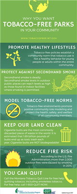 Tobacco Free Parks Rack Card